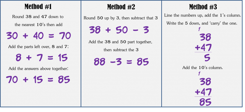 math-method